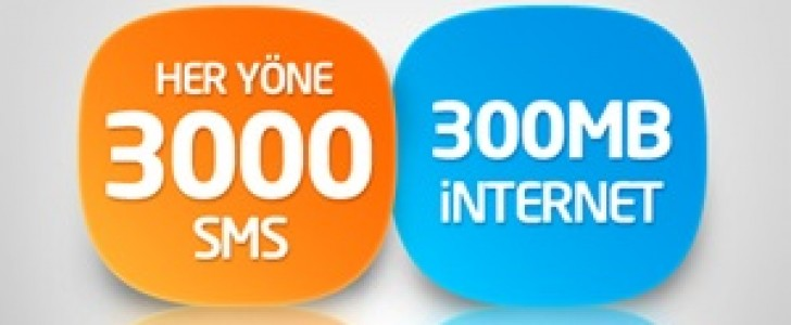 Avea Her Yöne SMS ve İnternet Paketi – 12 TL