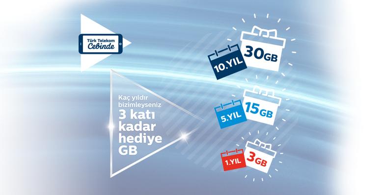 Turk-Telekom-3-Kati-Kadar-Bedava-Internet.png